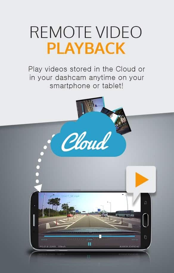 Blackvue app plays videos stored in the clour or in the dashcam on phone or tablet